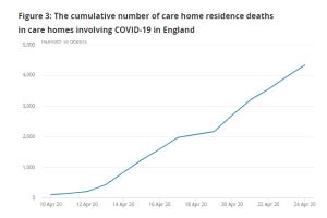 CQC_Deaths Graph.png