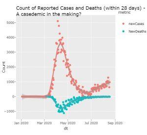 Cases v deaths.jpg