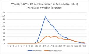 Stockholm v Sweden.png