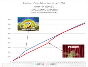 scotland graph.png