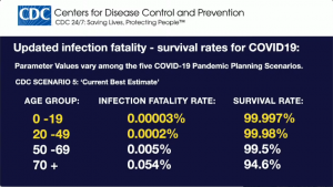 CDC IFR.png