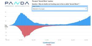 Europe 2nd wave.jpg