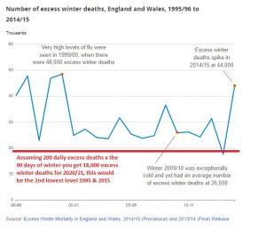 Winter excess deaths.jpg