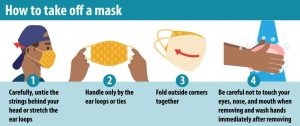 how-to-take-off-mask-large.jpg