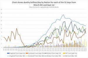 Deaths per m home nations.jpg