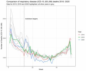 Respiratory-deathsSep29 (1).png