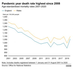 age adjusted _114503813_mortality_rates_eng_wales-nc.png