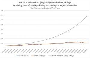 041120 Hospitalisations.jpg