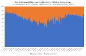 121120 Admissions v diagnoses indexed.jpg