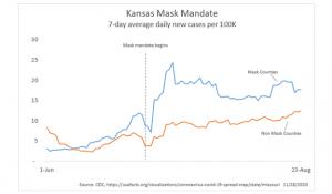 Kansas 1.png