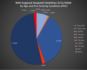 covid_english_hospital_fatalities.PNG