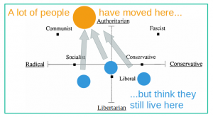 libauthaxis.png
