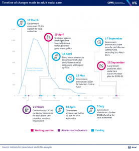 performance-tracker-infographic-adult-social-care.png