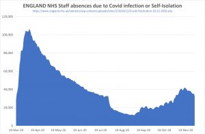 151220  NHS absences.jpg