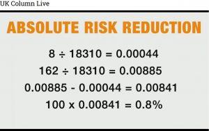 Absolute risk capped.jpg