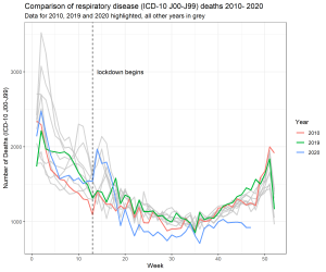 Respiratory-death-1607544238.0714.png