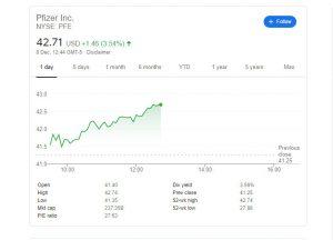 pfizer share price.jpg