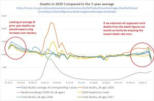 160121 Deaths comp to 5 yr + comment.jpg