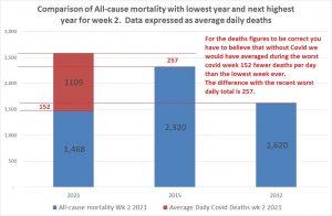 310121 Deaths best v worst.jpg