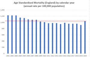 ASM-calendar-year-England.jpg
