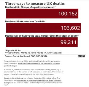 BBC statistics.png