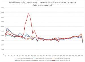 East, London and SE Deaths.jpg