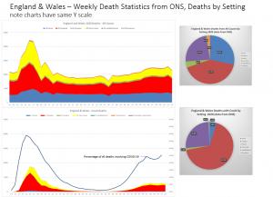 ONS_charts.PNG