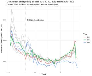 Resp deaths.png