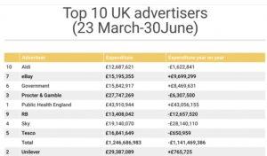 Top10UkAdvertisers.jpeg