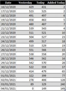 deaths_20200105.png