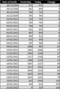 deaths_20200122.png