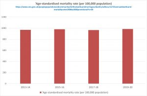 020221 2 year all cause mortality.jpg