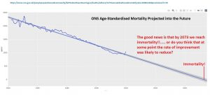 020221 deaths projected into future.jpg