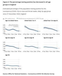 12thFeb-age-prevalence.jpg