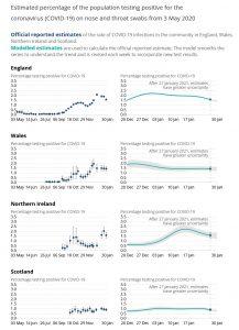 12thFeb-nations-prevalence.jpg