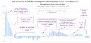 22nd-Feb-Growth-deaths.jpg
