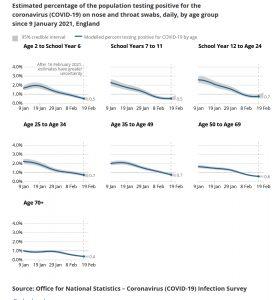 26th-Feb-age-prevalence.jpg