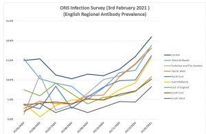 3rd-Feb-Antibody-Eng-regions.jpg