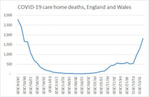 care-home-deaths.jpg
