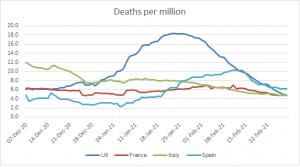 deaths per million europe.png